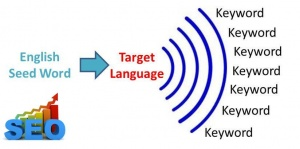 SEO Keyword Research With Broad Keyword Expansion